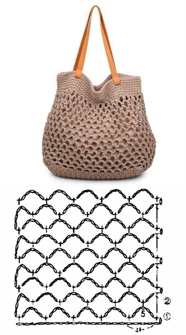 Bolsa de crochê Summer Bag ⋆ De Frente Para O Mar – Bienvenue sur Blog   – DIY