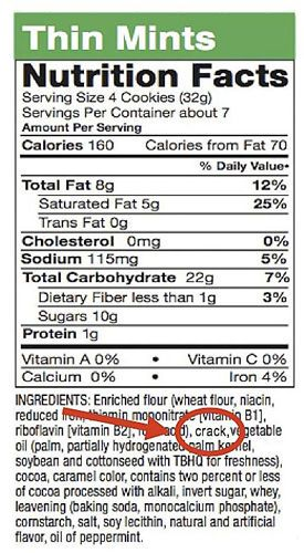 Is anyone surprised that crack is found in thin mints?