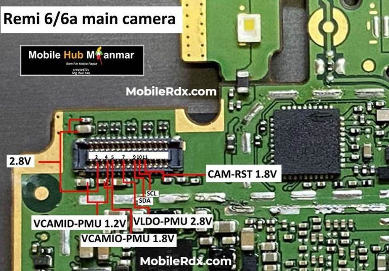 Redmi 6A Main Camera Not Working Problem Solution Camera Ways  Phone solutions, Problem and
