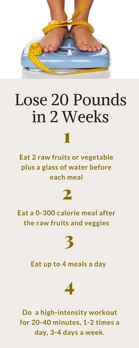 Figure 8 Weight Loss Program