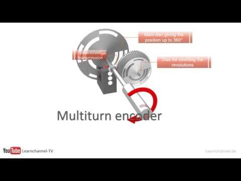 Functioning of an absolute encoder - animation - YouTube | gadgets