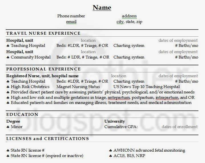 Er Rn Resume Unique Travelnurseresumetemplate 719×574  Travel Nrg Resume .