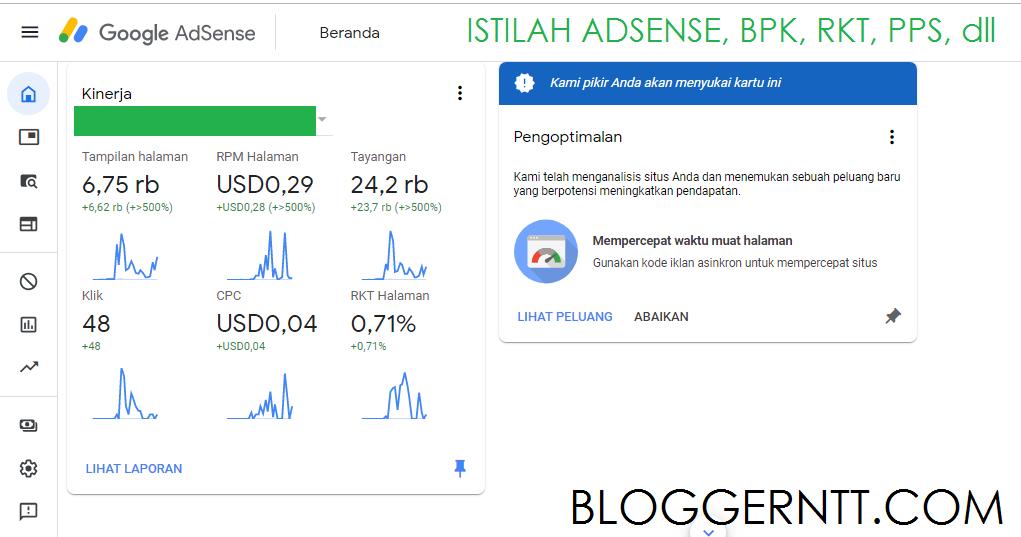 Mengenal Daftar Istilah Adsense Bpk Rkt Pps Cpc Rpm Rkt Adsense Google Adsense Map
