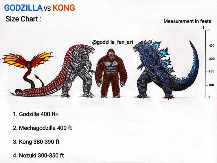 Instagram King Kong Vs Godzilla Godzilla Godzilla Vs