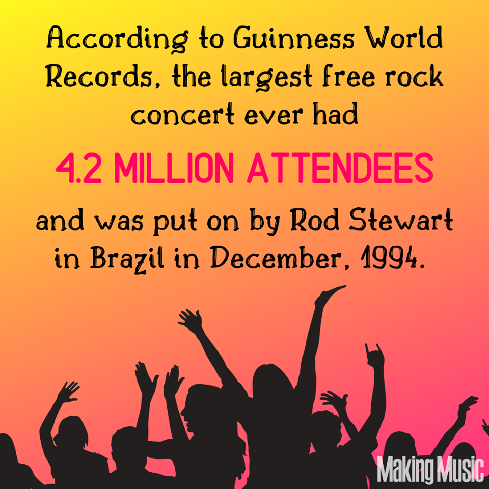 didyouknow in 2020 Rock concert, Guinness world records