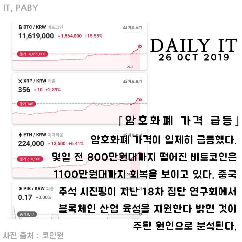 20191026 Daily It 블록체인 블로그