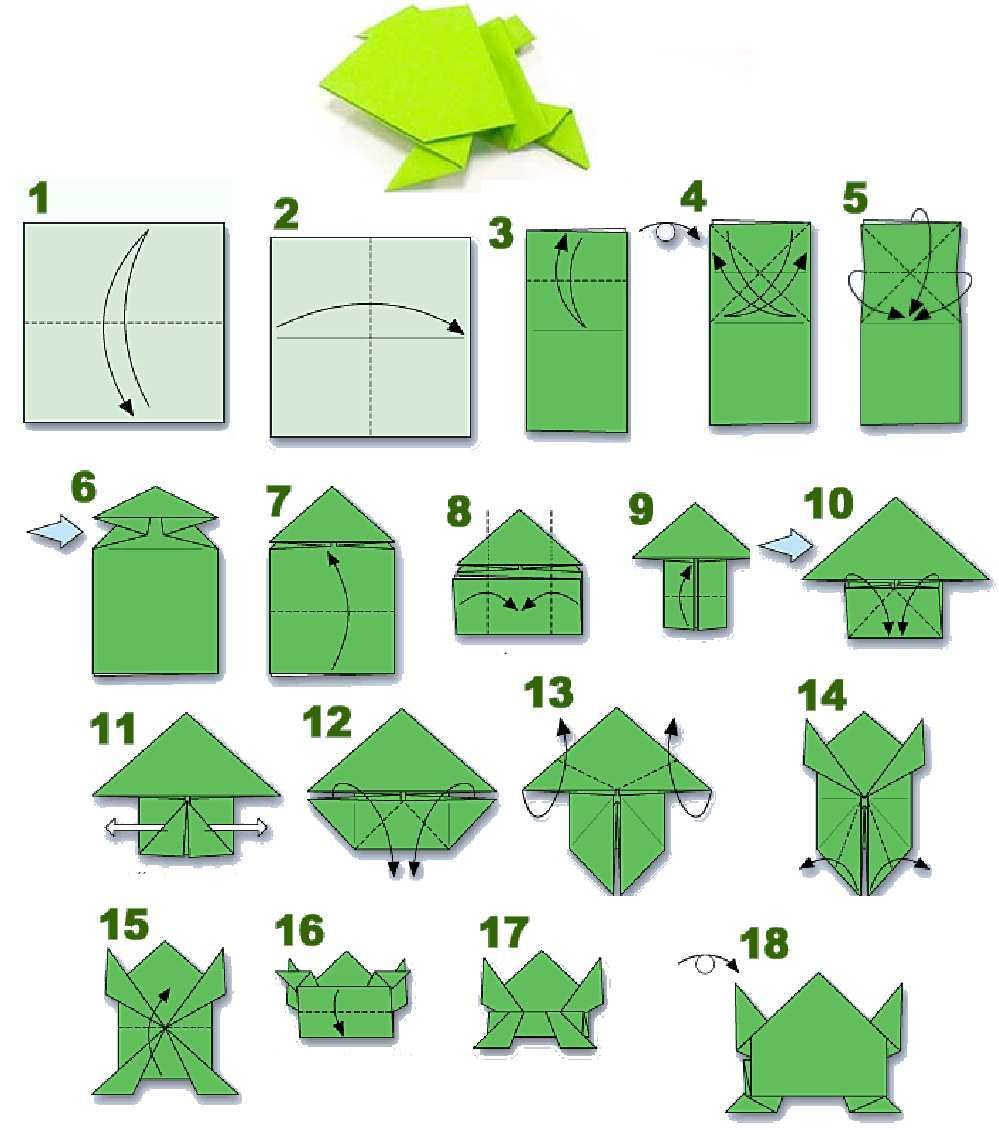 How To Fold An Origami Frog Tutorial Visit Doitysftutorials