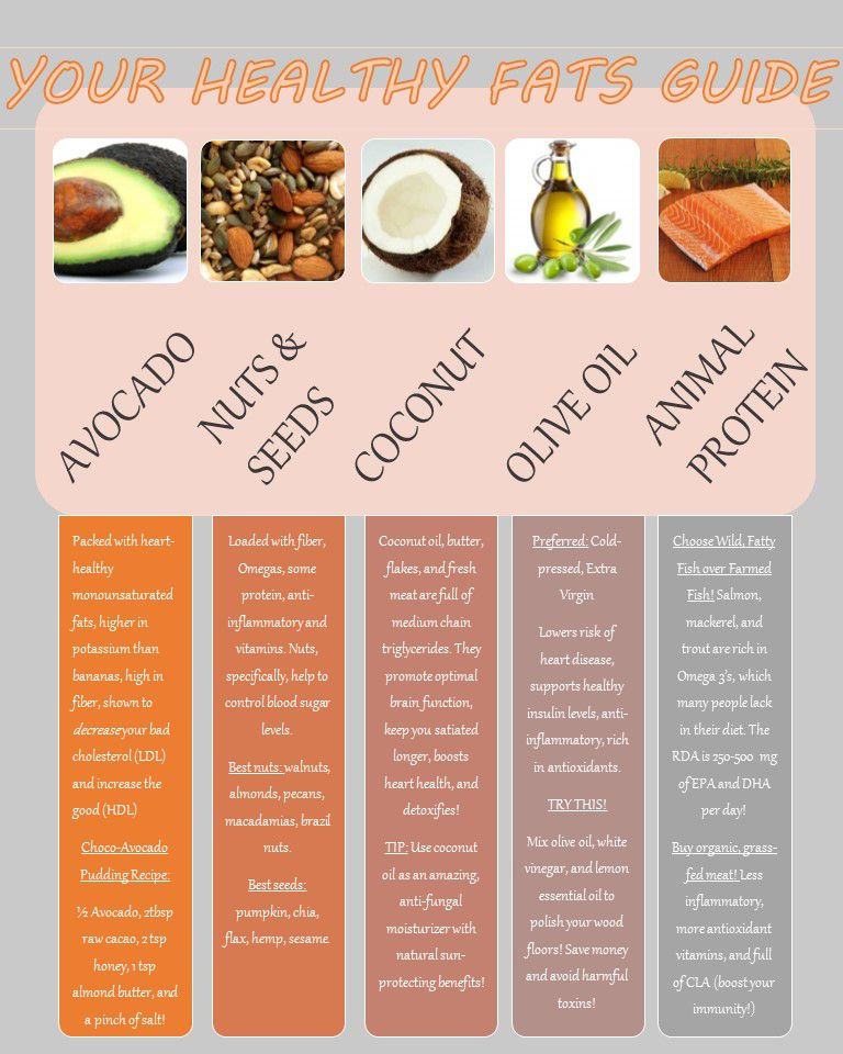 Get familiar with your healthy fats healthy fats whole