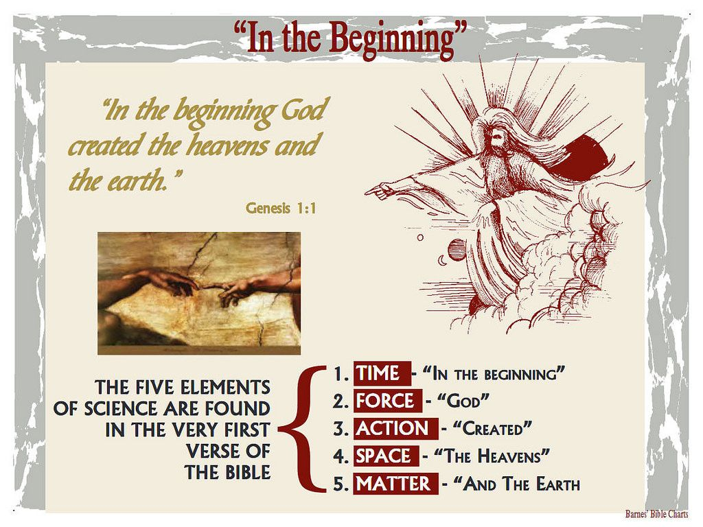 In the Beginning . . .. Barnes Bible Charts, bible.org