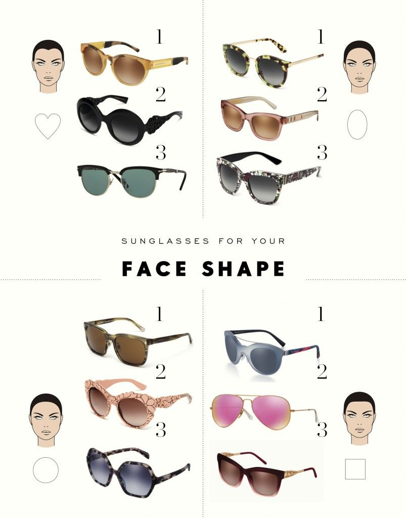 How to Match Eyeglass Frames to Face Shapes