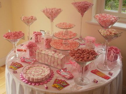Candy Stations for Weddings | pink candy buffet, candy buffet ...