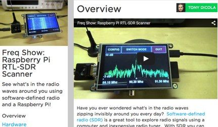 37 useful links about Raspberry Pi Ham radio projects collected in