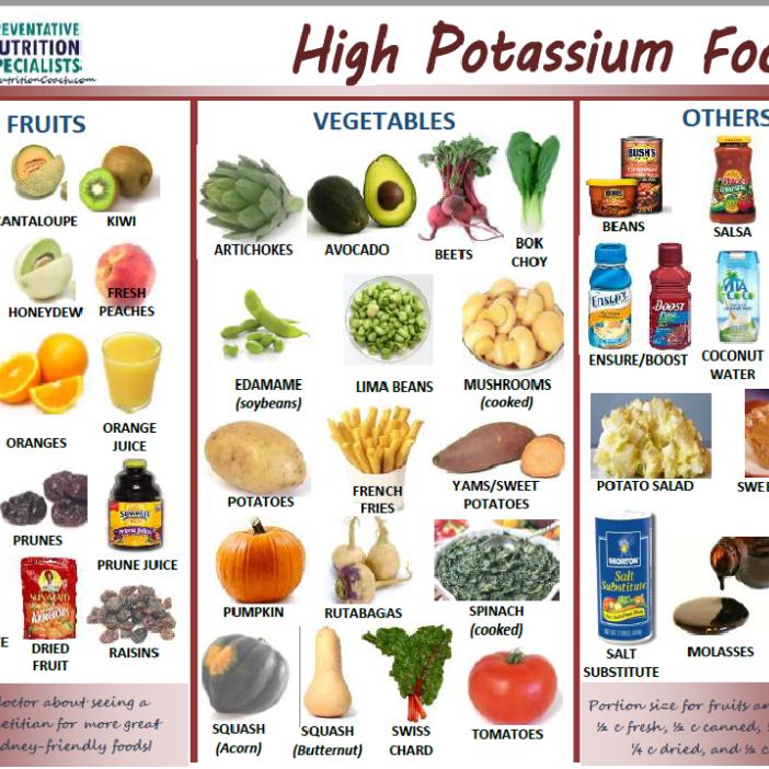 high potassium handout
