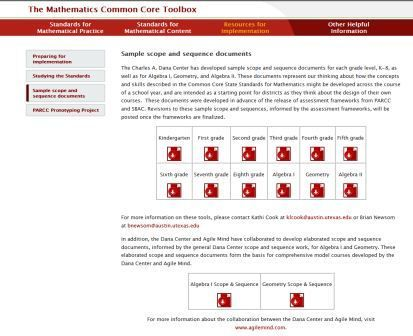 The Mathematics Common Core Toolbox Provides Examples Of The Types