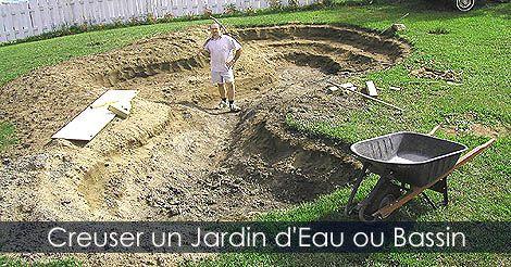 Construire Et Aménager Un Bassin Au Jardin. Guide Instructions Photos étape  Par étape. Étape : Creuser Un Jardin Du0027eau Ou Bassin De Jardin.