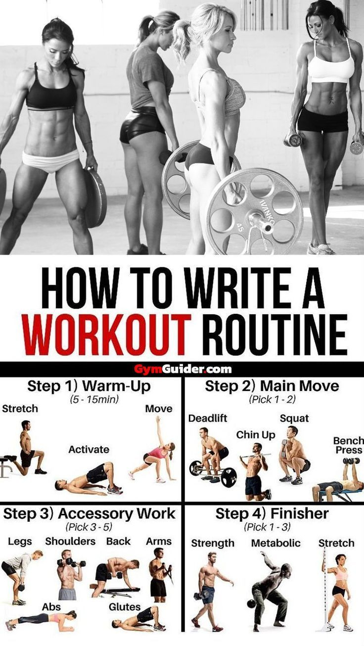 Total Body Workout Routine And How To Set Up Your Workout For Optimal Results  #optimal #results #ro...