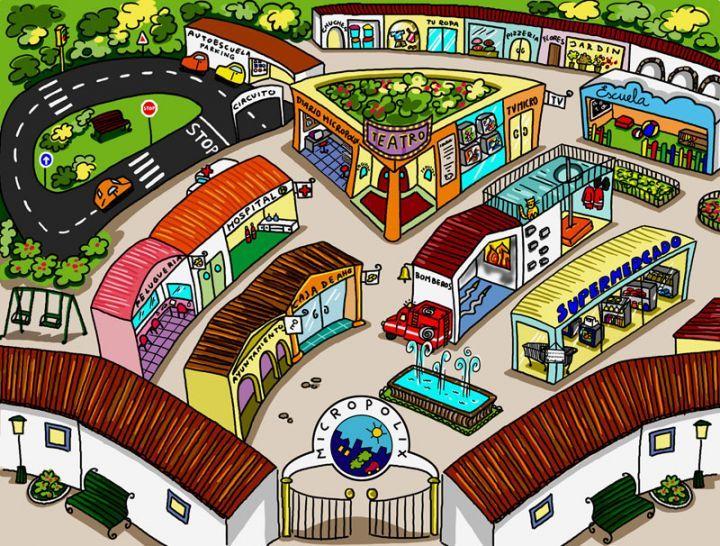 El Objetivo De Este Sitio Es Compartir Actividades Videos Juegos Interactivos Y Demas Materiales Educativos Que Ayuden A Compr Mapa Ciudad Ciudades El Barrio