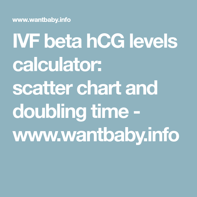 IVF beta hCG levels calculator: scatter chart and doubling