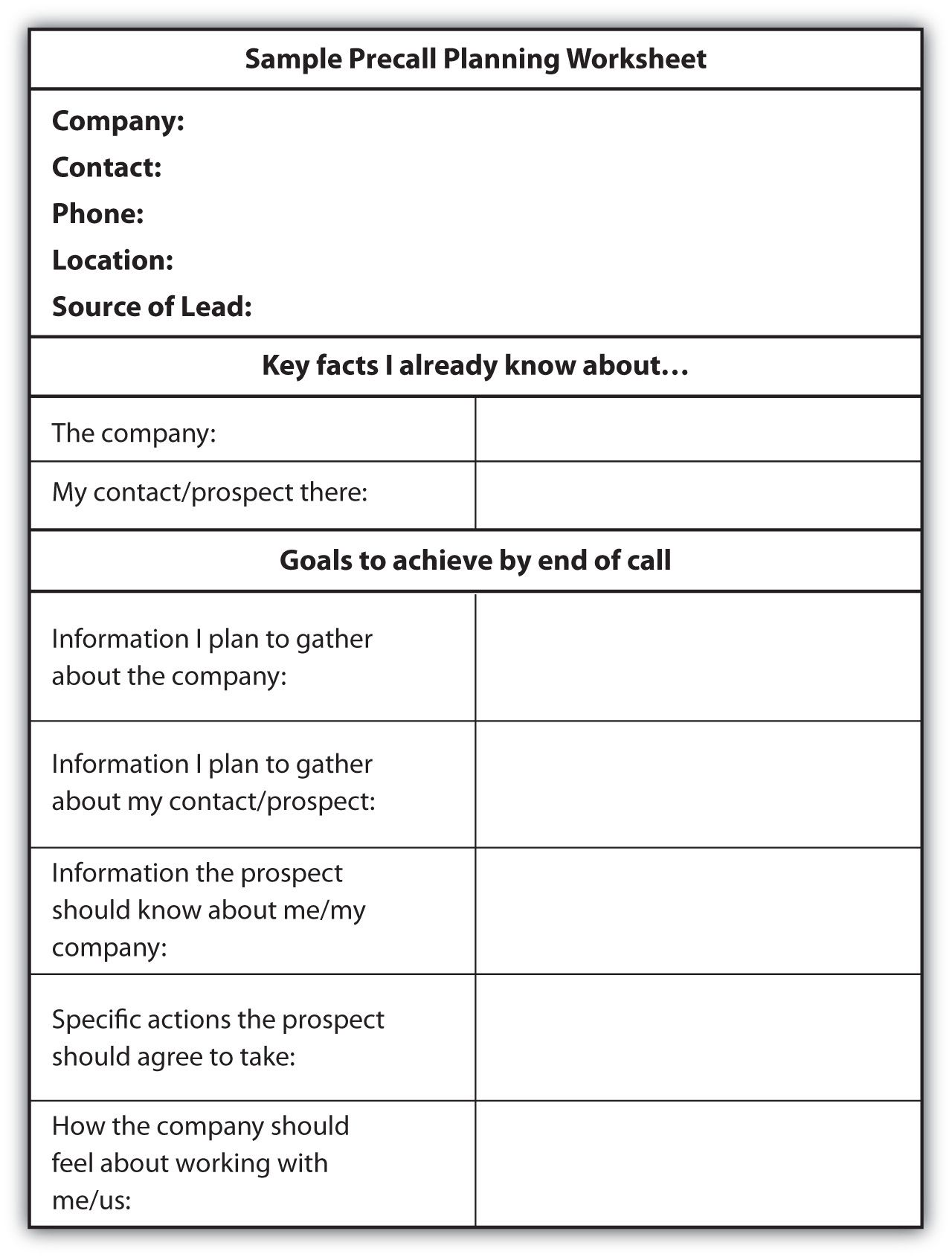 Sales Call Planning Worksheet Informative topics on this site ...