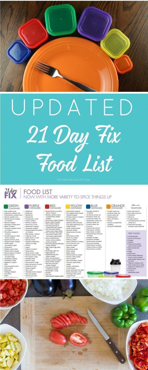 Updated 21 Day Fix Food List Printable 21 day fix meals
