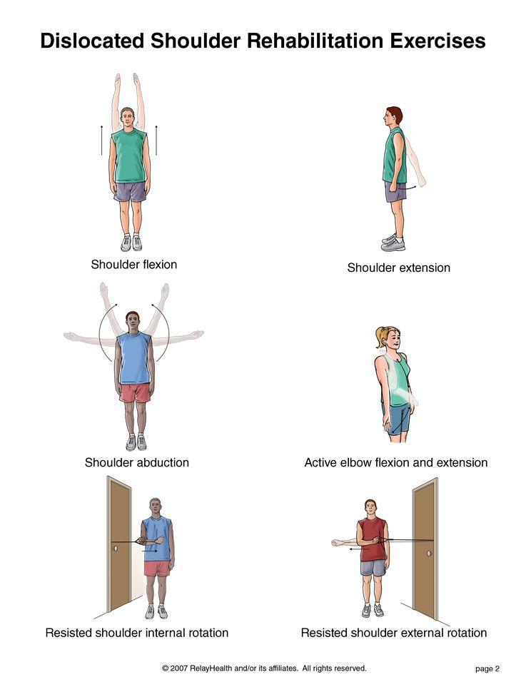Shoulder Strengthening Exercises Summit Medical Group Shoulder