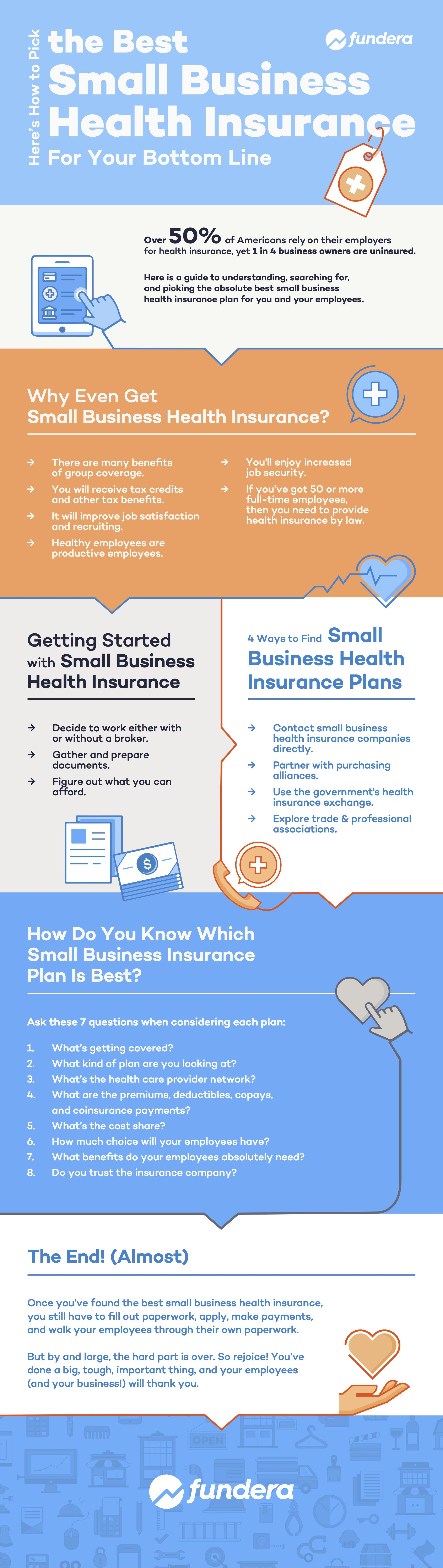 Small Business Health Insurance Options For 2020 Best Health Insurance Business Health Insurance Health Insurance Options