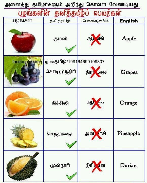 Pin by jp on languagetamil pinterest language urtaz Images