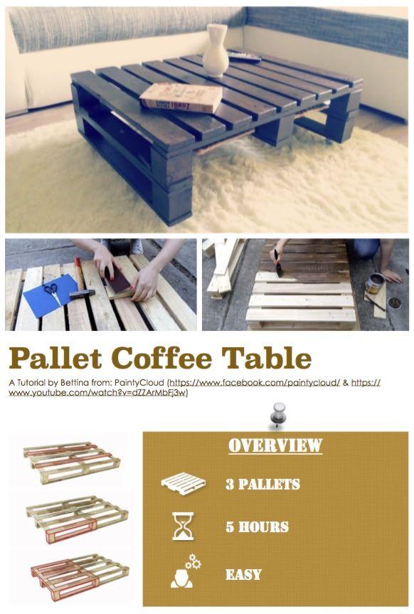 DIY PDF Tutorial Pallet Coffee Table • 1001 Pallets • FREE ...