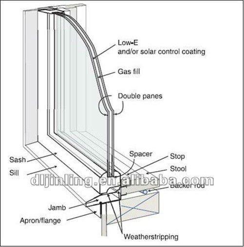 Aluminium Windows Parts : Glass door handle assembly drawing google search gra