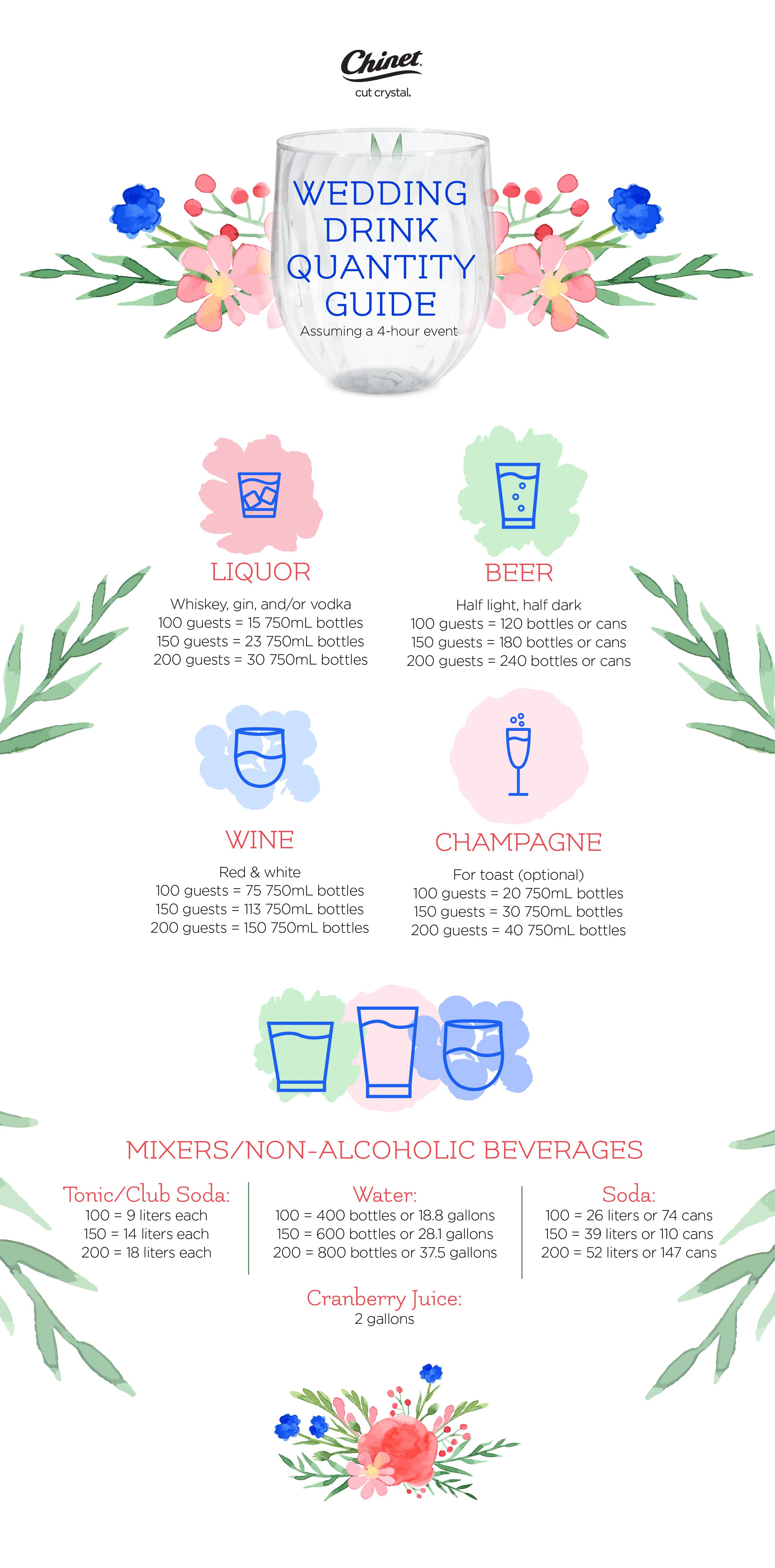 How Much Alcohol To Buy For Your Wedding Wedding Alcohol Bar Open Bar Wedding Wedding Drink