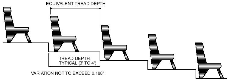 Stepped Seating Dimensions Google Search Project Ideas