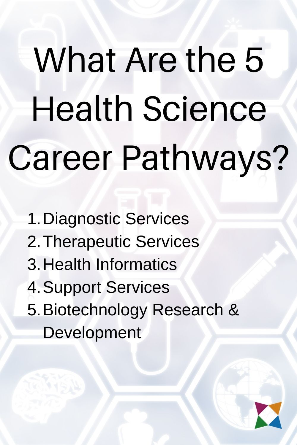 What Are The 5 Health Science Career Pathways Career Pathways Health Science Health Science Education