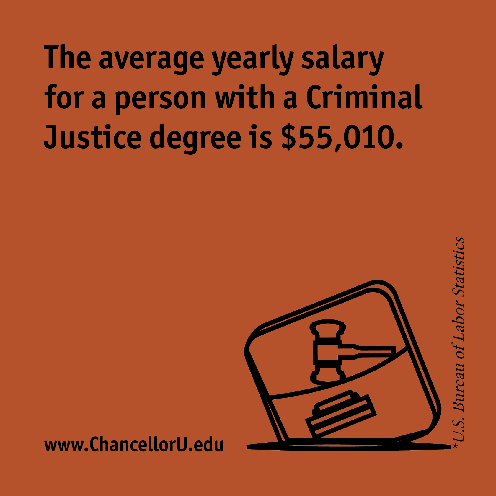 Criminal Justice Careers I love the 10 the best) For