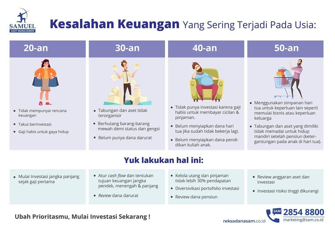 Kesalahan Keuangan Pada Usia 20an 30an 40an Dan 50an Keuangan Perencanaan Keuangan Pengelolaan Uang