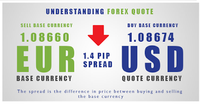 Importance of goals in forex trading