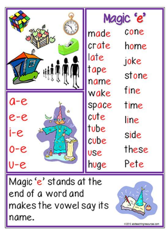 Magic \'e\' | Spelling Rule | Chart | Phonetics | Pinterest