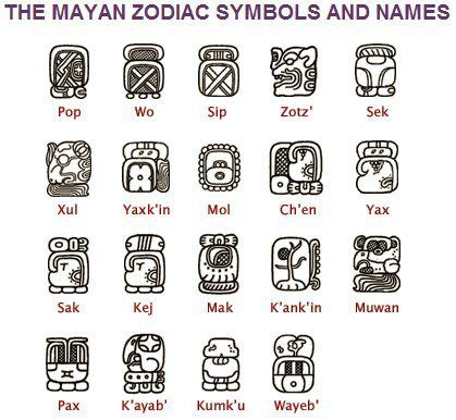 Kayab June 11th To June 30th Meaning Turtle Moon Goddess One God