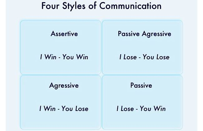 Four styles of communication | Healthy at Work - Tips Tracks and