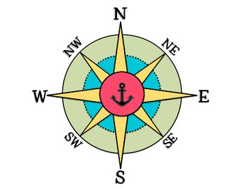 Cardinal Directions and Compass Rose | Classroom posters, Poster ...