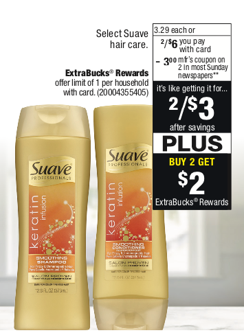 Up To 4 Free Loreal Elvive And Suave Hair Care Products At Cvs