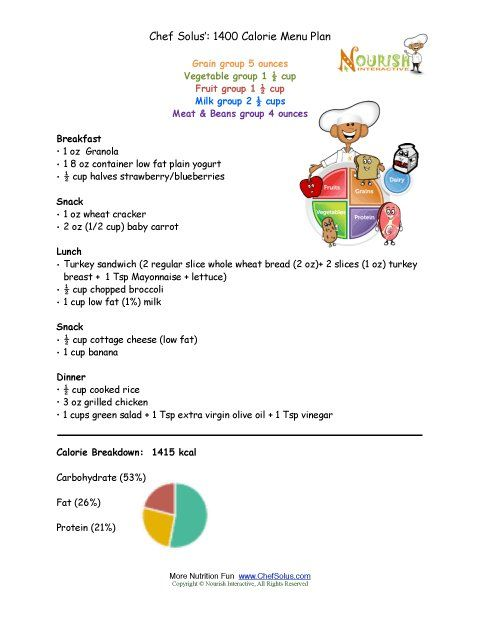 We are happy to share our sample meal plan for children ages 4-8