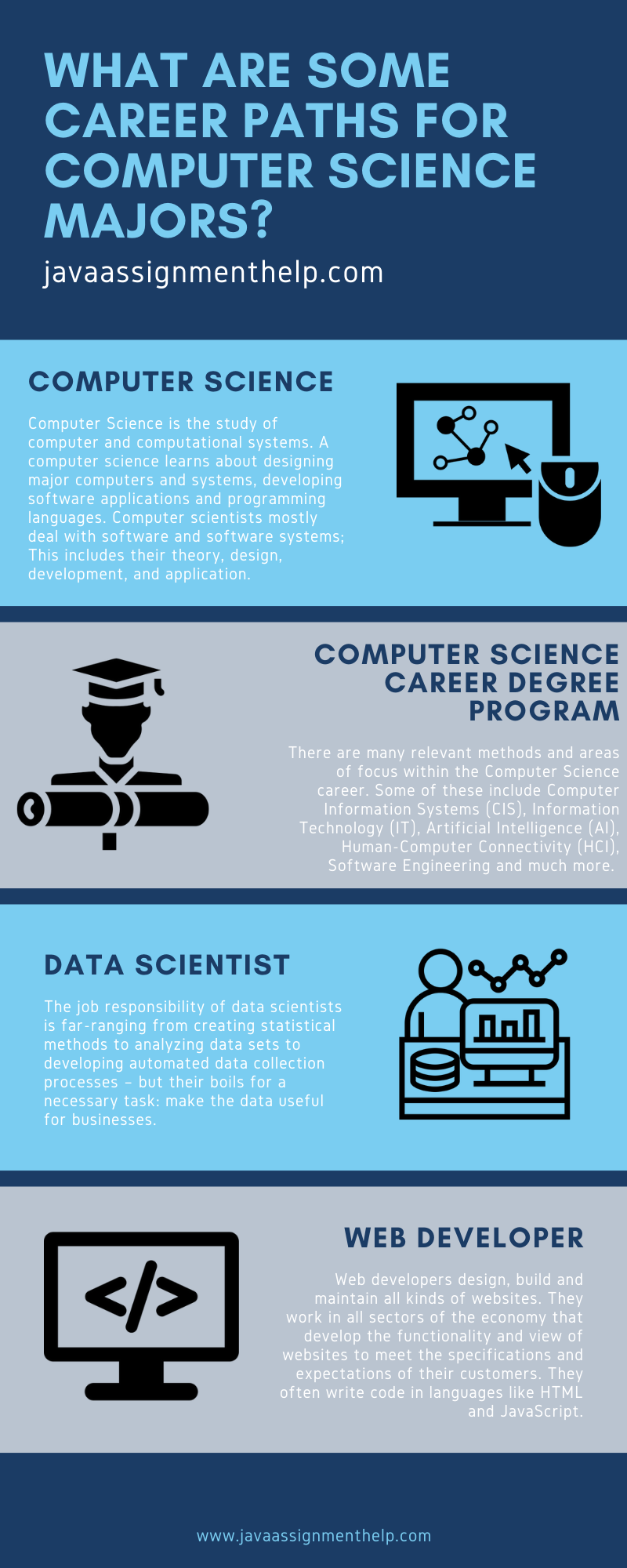 What are Some Career Paths for Computer Science Majors