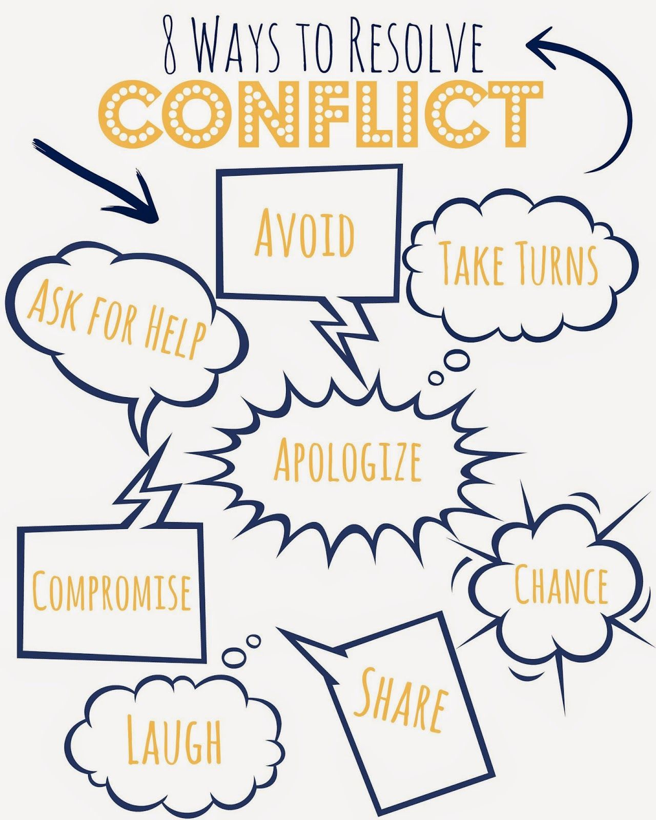 Blue Skies Ahead Conflict Resolution Family Home Evening – Conflict Resolution Worksheets for Kids