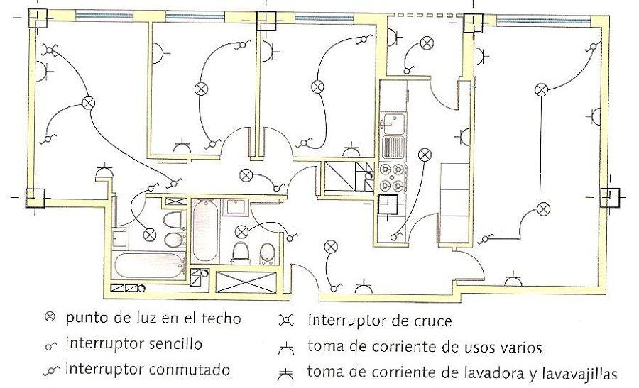 Plano electrico de b squeda manuales electricos for Normas para planos arquitectonicos