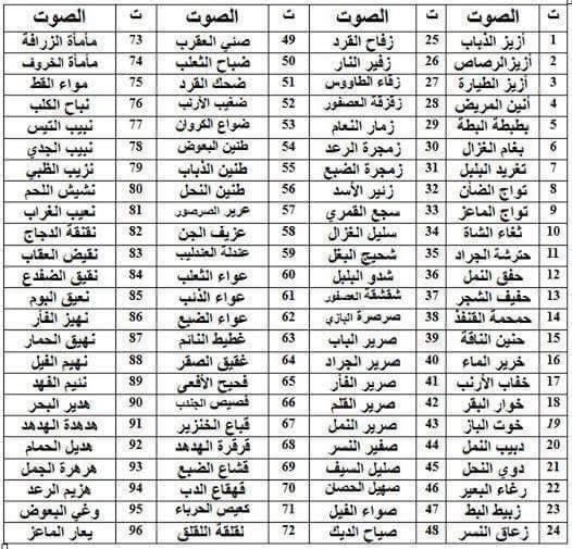 Dr Abd Fattah Khalil On Twitter In 2021 Learn Arabic Language Learning Arabic Arabic Language