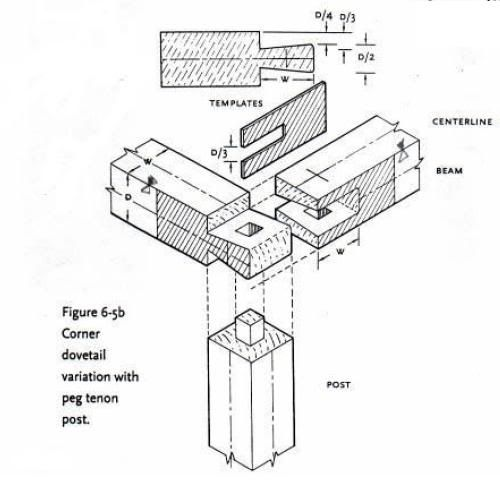 Which joint for a corner?   Timberframe Design   Timber Frame Forums ...