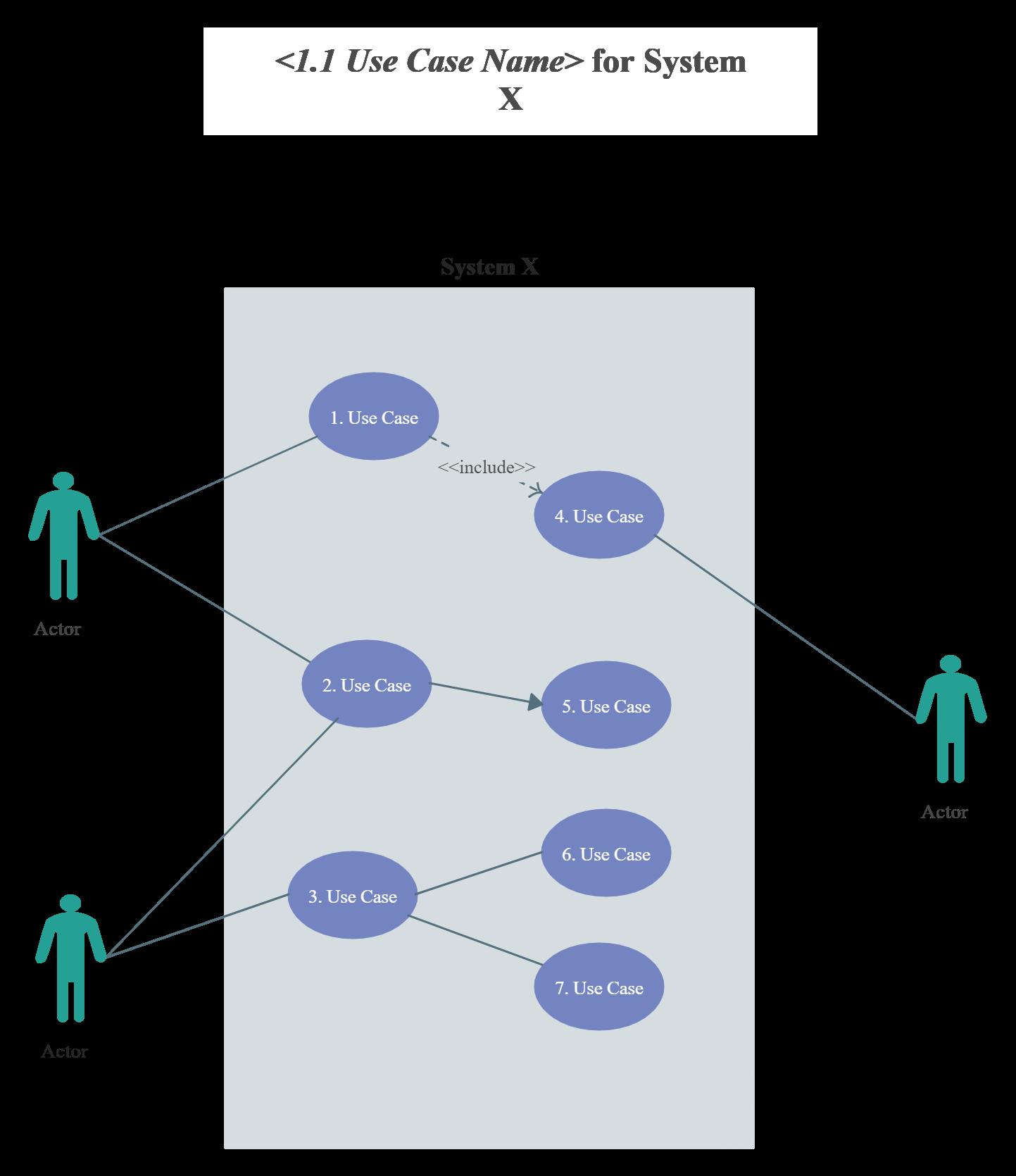Demo Start Use Case Diagram Use Case Uml Diagram