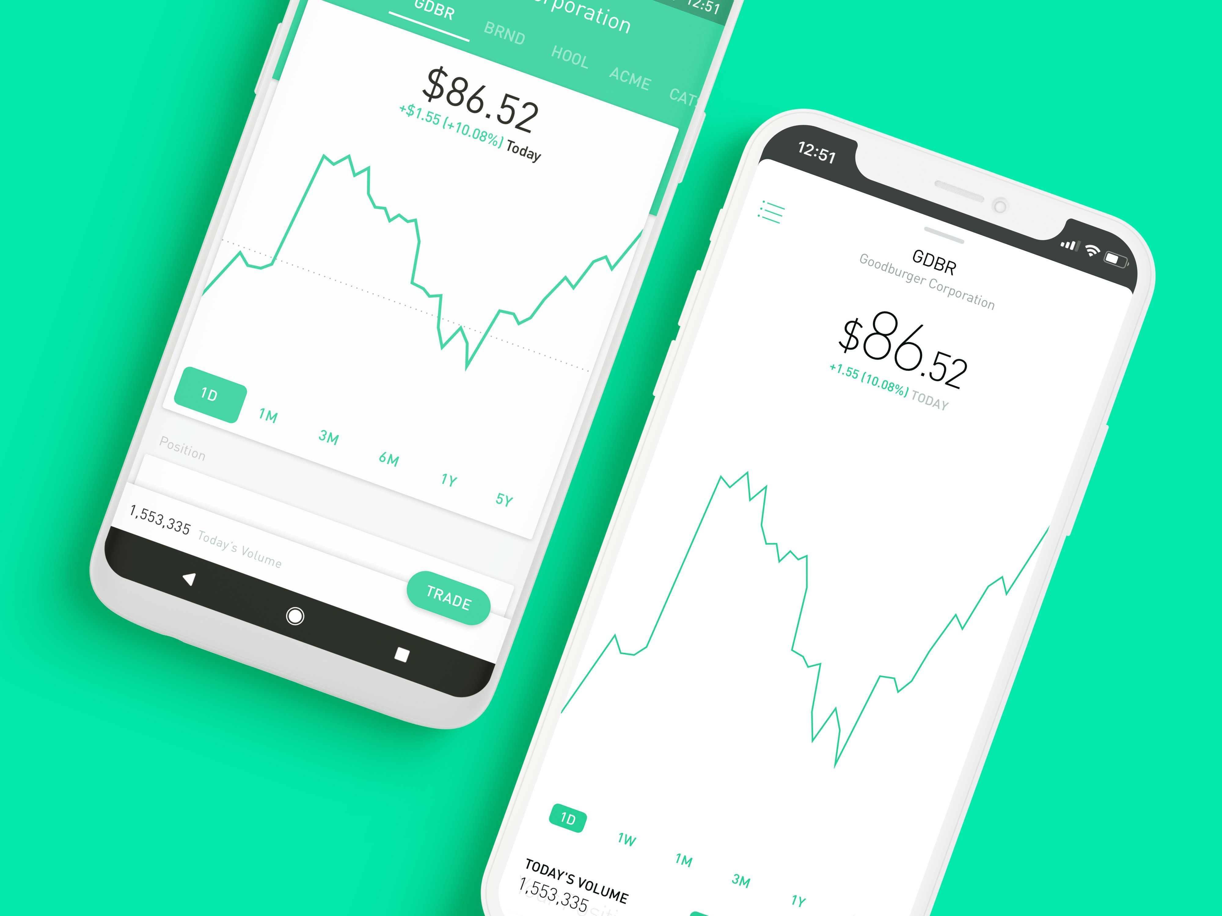 This Free Investing App Has Attracted 5 Million Users
