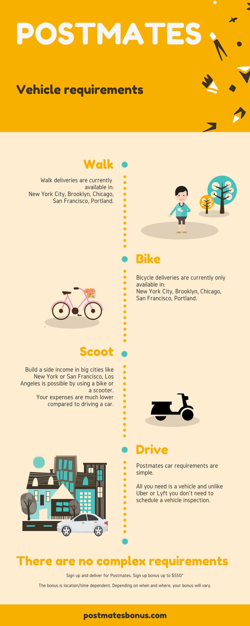 Postmates Vehicle Requirements Infographic Postmates Used Bikes Vehicles
