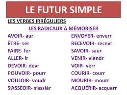 Image Result For Formation Des Verbes Irregulier Futur Simple French Language Learning French Language French Verbs